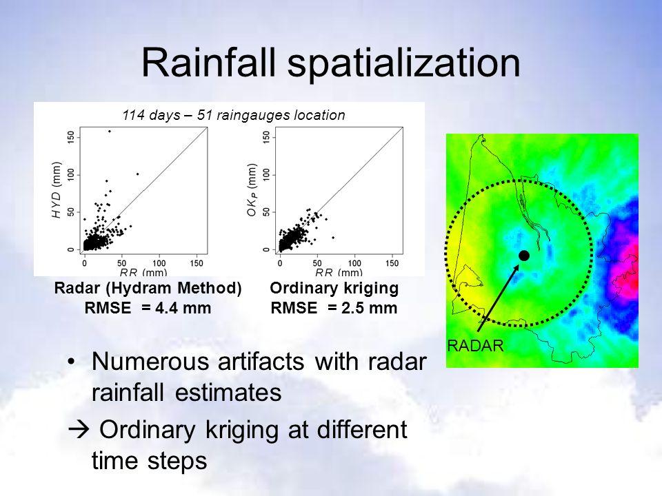Radar (Hydram Method) RMSE = 4.4 mm Ordinary kriging RMSE = 2.5 mm RADAR Rainfall spatialization Numerous artifacts with radar rainfall estimates Ordi