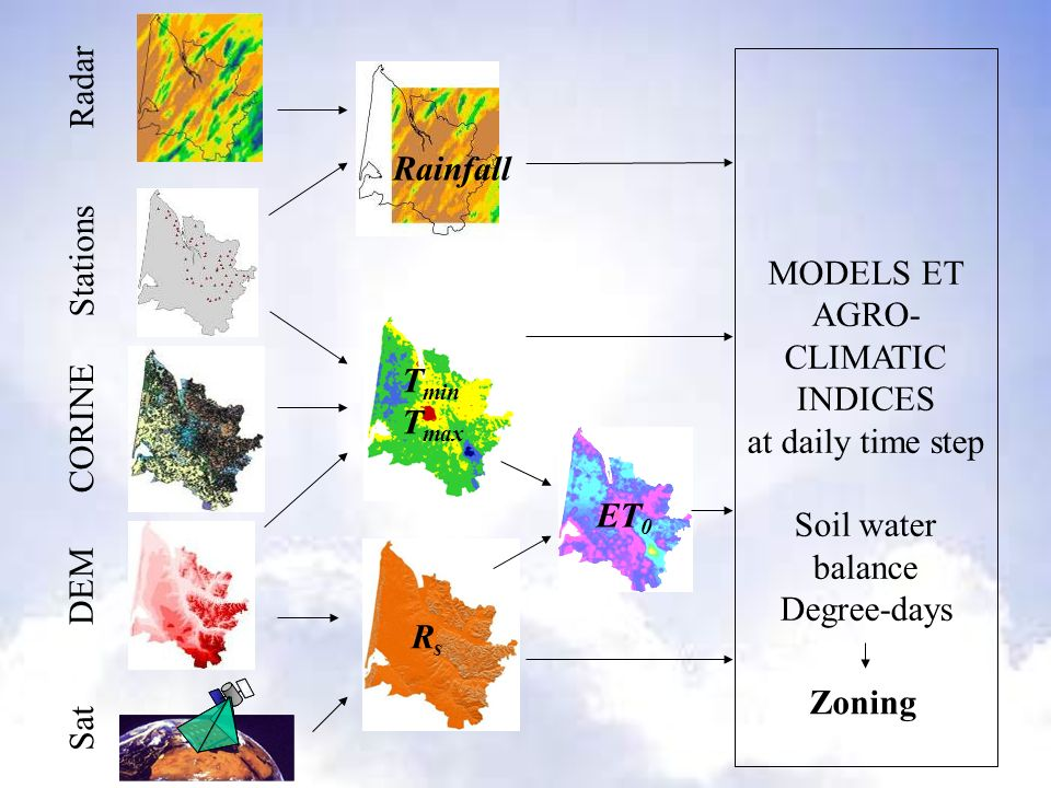 Zoning relevance Is the spatialization uncertainty sufficiently low to draw reliable analysis of the spatial structure of climate ?