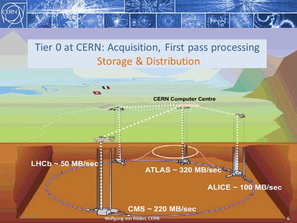 Wolfgang von Rüden, CERN6 Tier 0 at CERN: Acquisition, First pass processing Storage & Distribution June 2009