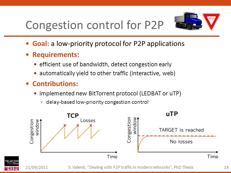14 Congestion control for P2P 21/09/2011 S. Valenti,