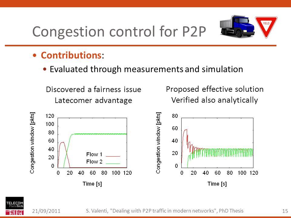 15 Congestion control for P2P 21/09/2011 S. Valenti,
