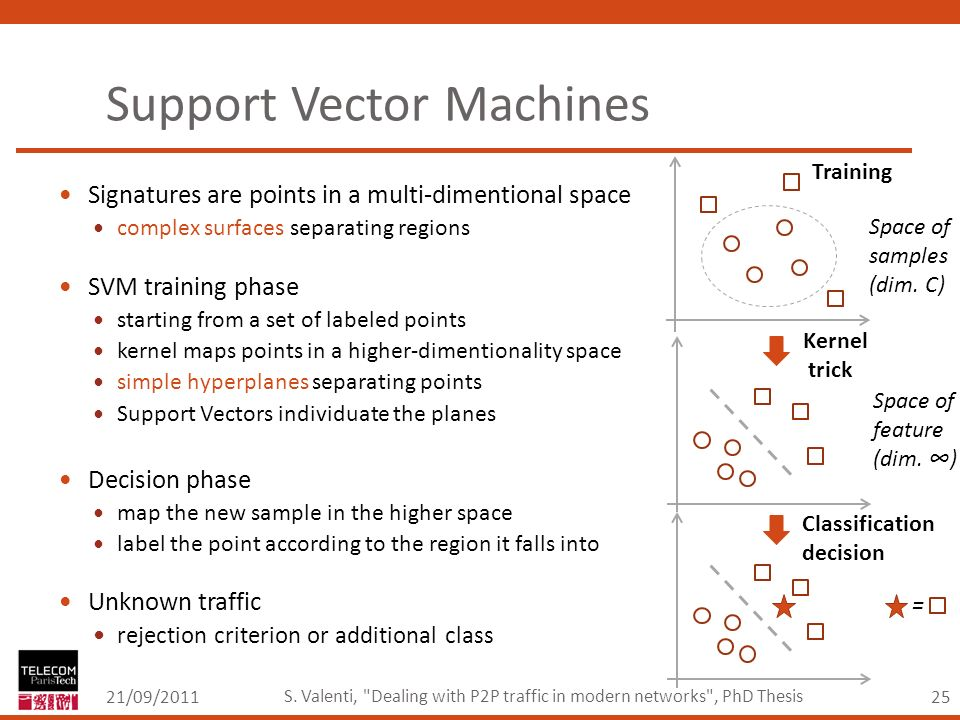 25 Support Vector Machines 21/09/2011 S.