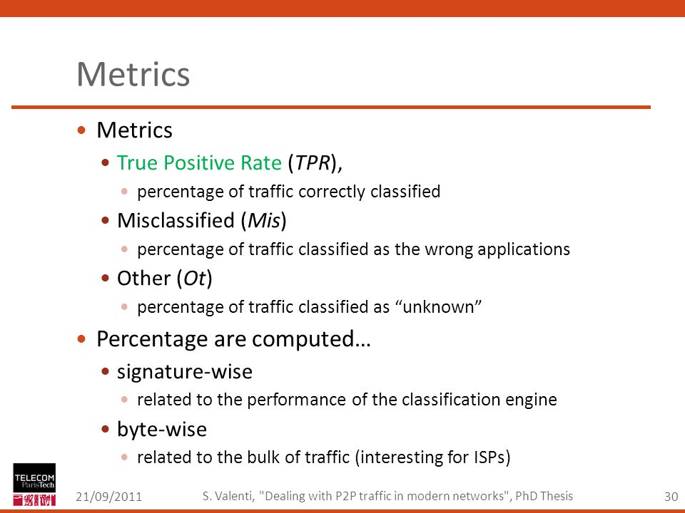 30 Metrics True Positive Rate (TPR), percentage of traffic correctly classified Misclassified (Mis) percentage of traffic classified as the wrong applications Other (Ot) percentage of traffic classified as unknown Percentage are computed… signature-wise related to the performance of the classification engine byte-wise related to the bulk of traffic (interesting for ISPs) 21/09/2011 S.