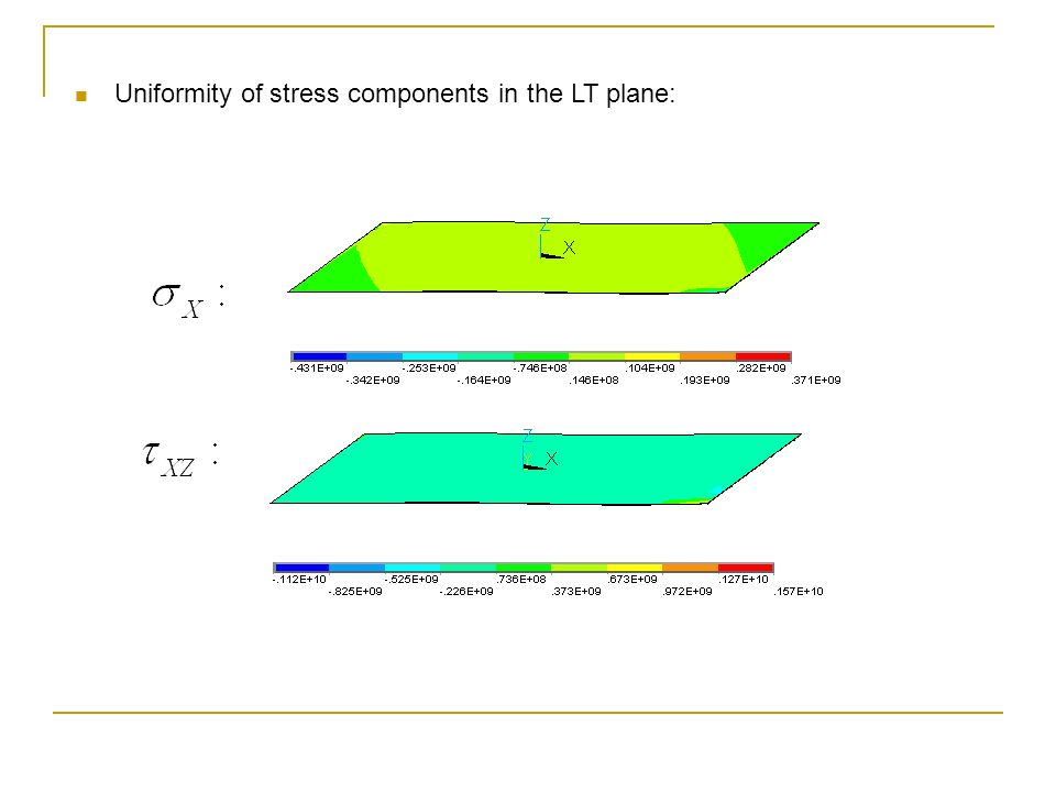 Uniformity of stress components in the LT plane: