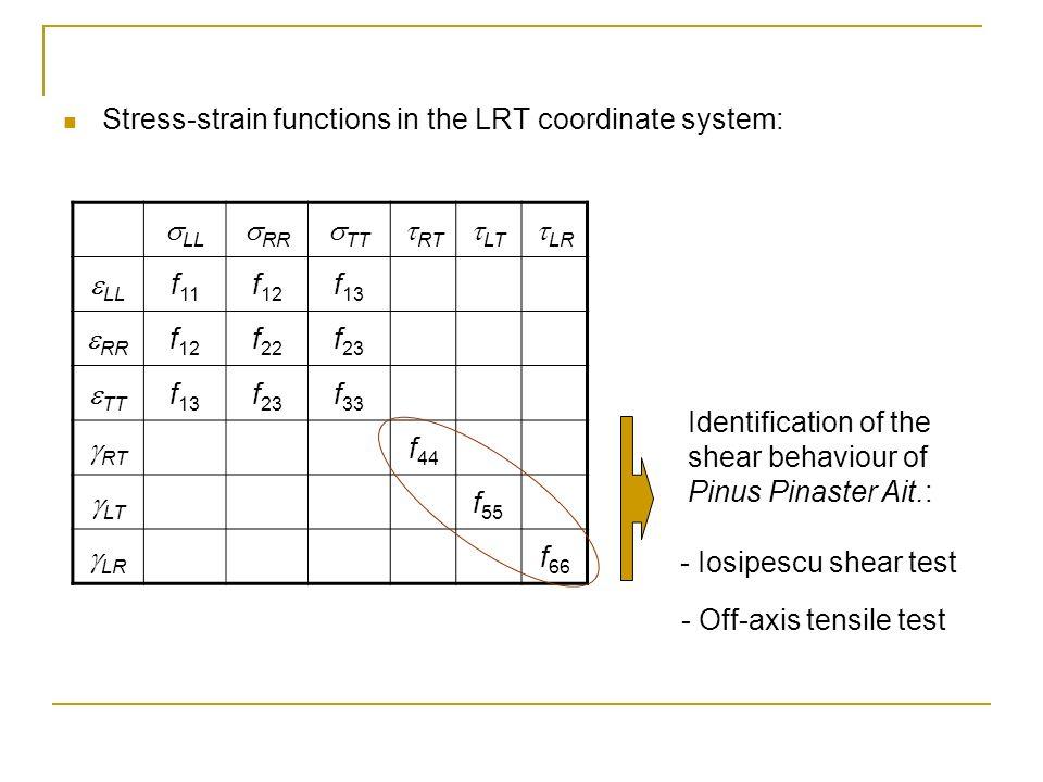 Stress-strain functions in the LRT coordinate system: LL RR TT RT LT LR LL f 11 f 12 f 13 RR f 12 f 22 f 23 TT f 13 f 23 f 33 RT f 44 LT f 55 LR f 66