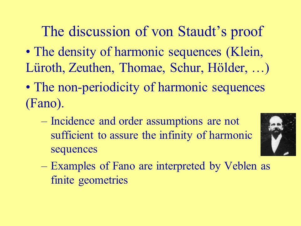 The discussion of von Staudts proof The density of harmonic sequences (Klein, Lüroth, Zeuthen, Thomae, Schur, Hölder, …) The non-periodicity of harmon