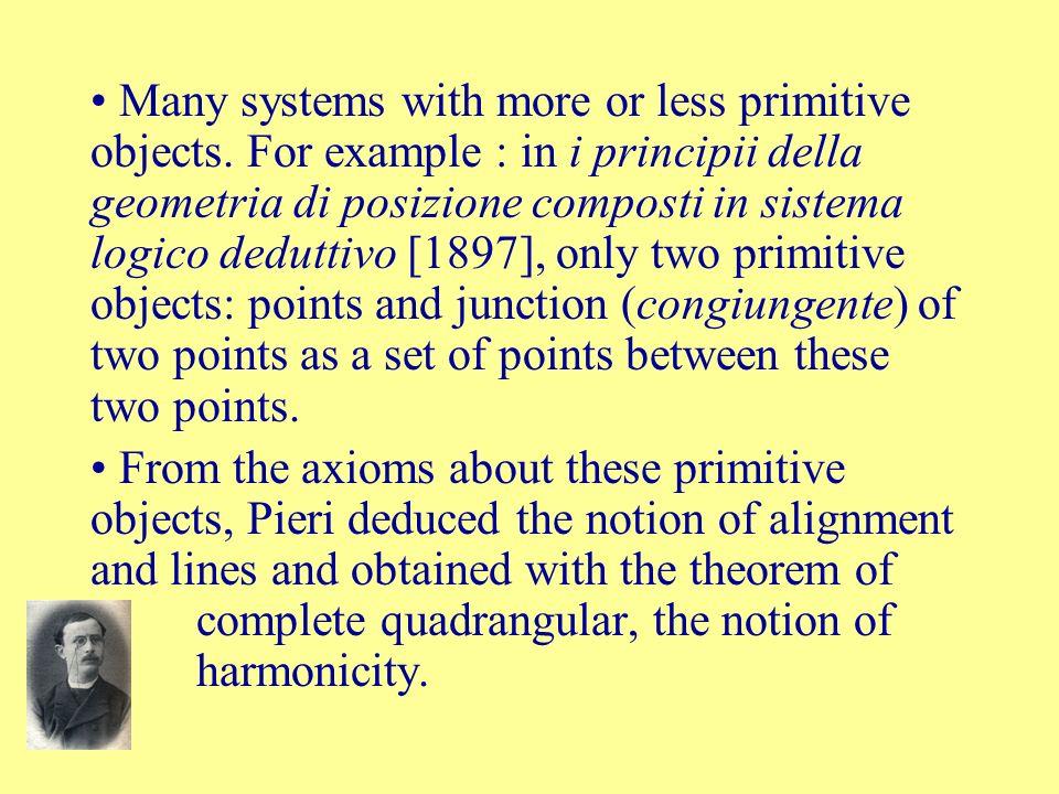 Many systems with more or less primitive objects. For example : in i principii della geometria di posizione composti in sistema logico deduttivo [1897