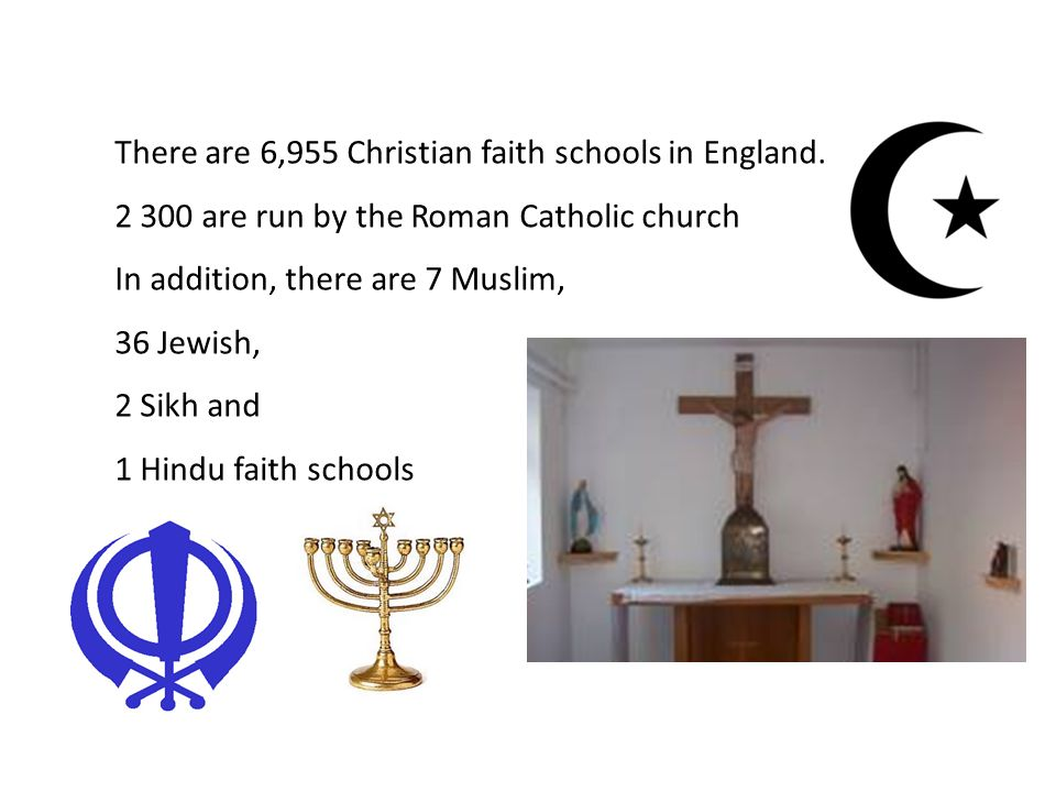 There are 6,955 Christian faith schools in England.