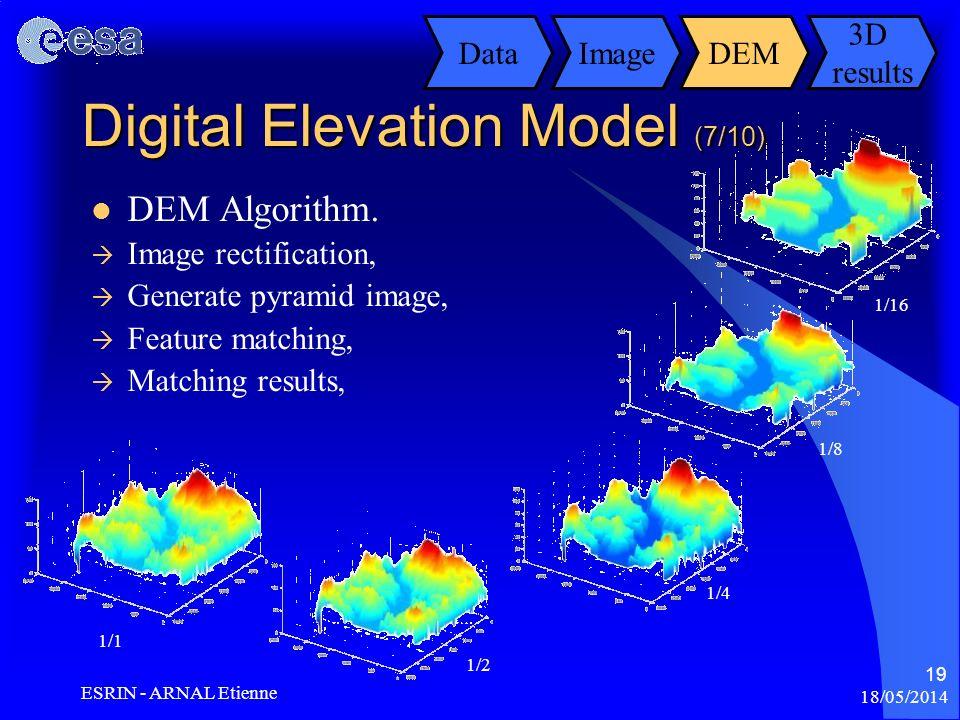 18/05/2014 ESRIN - ARNAL Etienne 19 Digital Elevation Model (7/10) DEM Algorithm. Image rectification, Generate pyramid image, Feature matching, Match