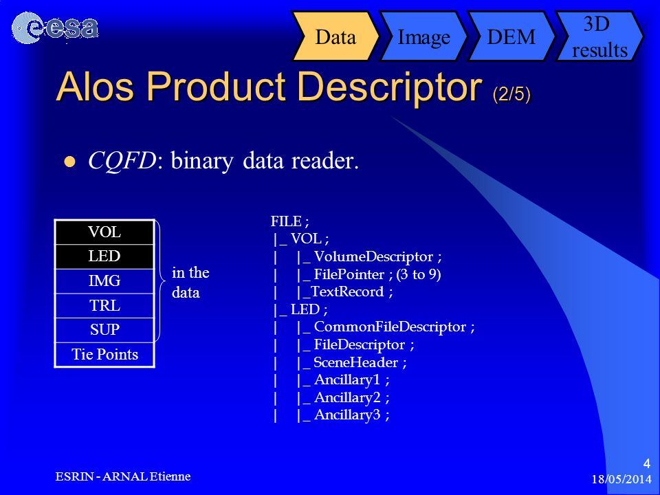 18/05/2014 ESRIN - ARNAL Etienne 4 Alos Product Descriptor (2/5) CQFD: binary data reader. VOL LED IMG TRL SUP Tie Points in the data FILE ; |_ VOL ;