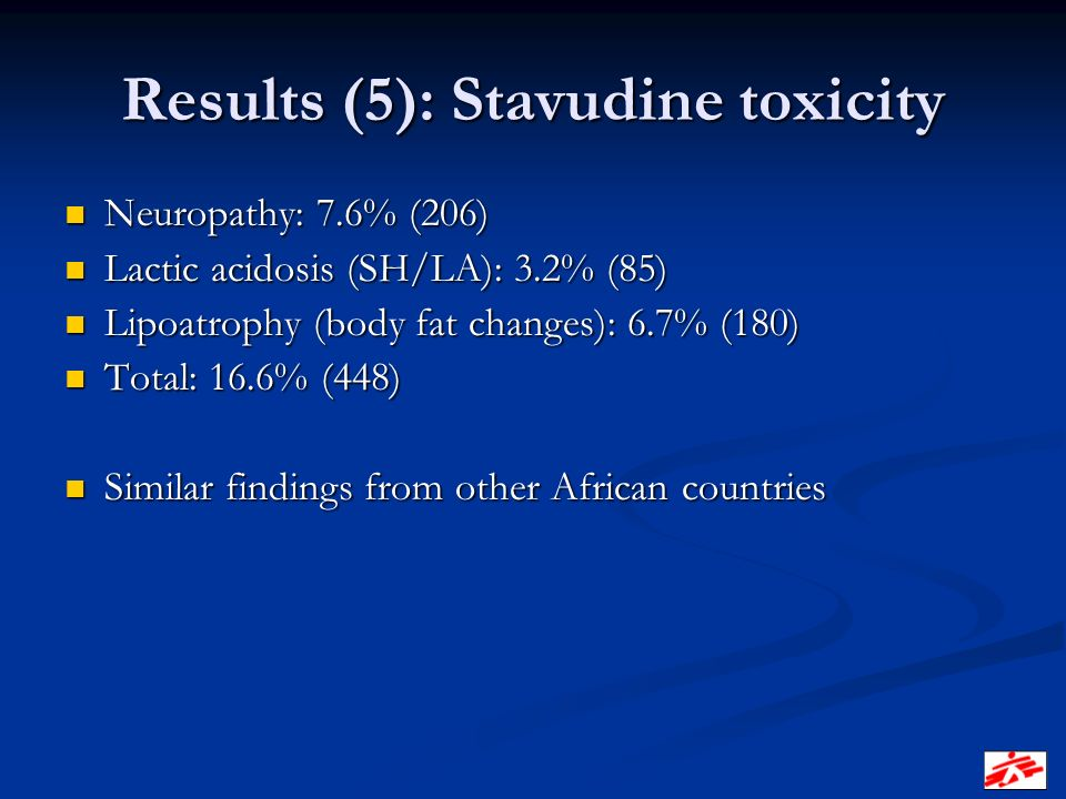 Results (5): Stavudine toxicity Neuropathy: 7.6% (206) Neuropathy: 7.6% (206) Lactic acidosis (SH/LA): 3.2% (85) Lactic acidosis (SH/LA): 3.2% (85) Lipoatrophy (body fat changes): 6.7% (180) Lipoatrophy (body fat changes): 6.7% (180) Total: 16.6% (448) Total: 16.6% (448) Similar findings from other African countries Similar findings from other African countries