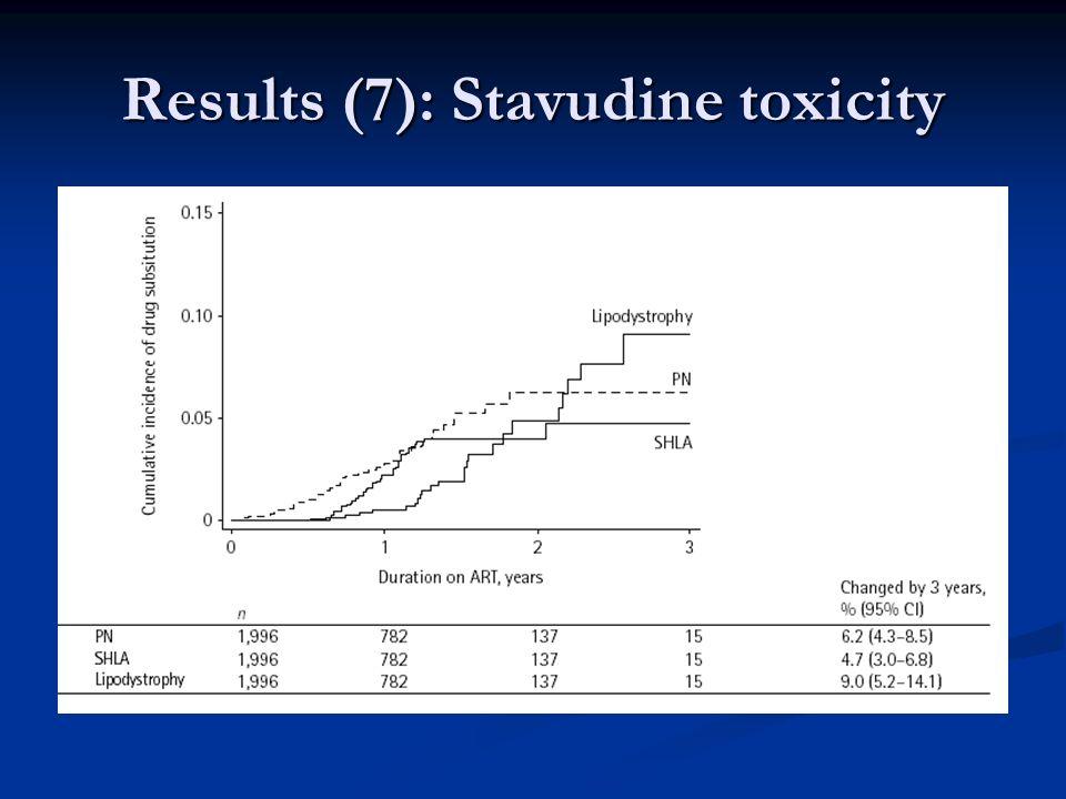 Results (7): Stavudine toxicity