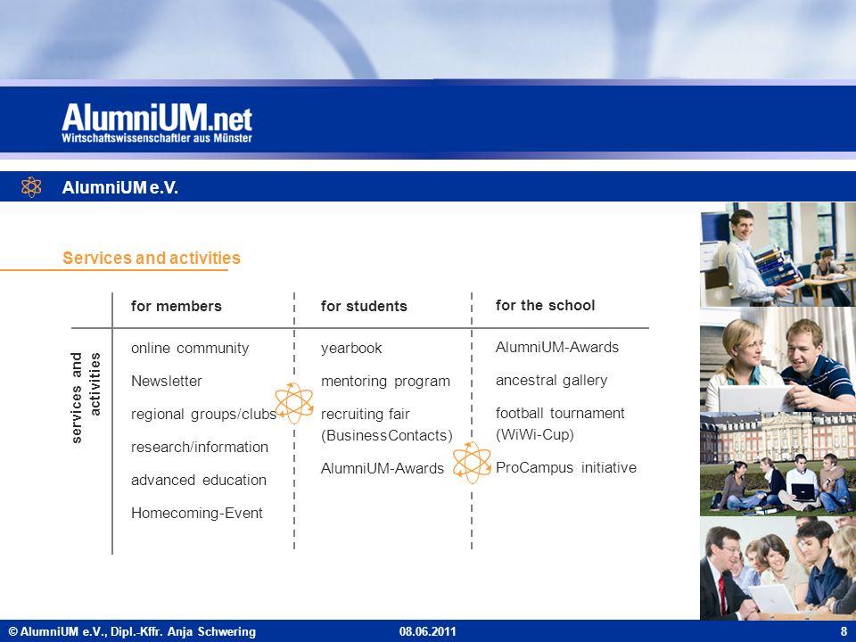 © AlumniUM e.V., Dipl.-Kffr.Anja Schwering Executive Director AlumniUM e.V.