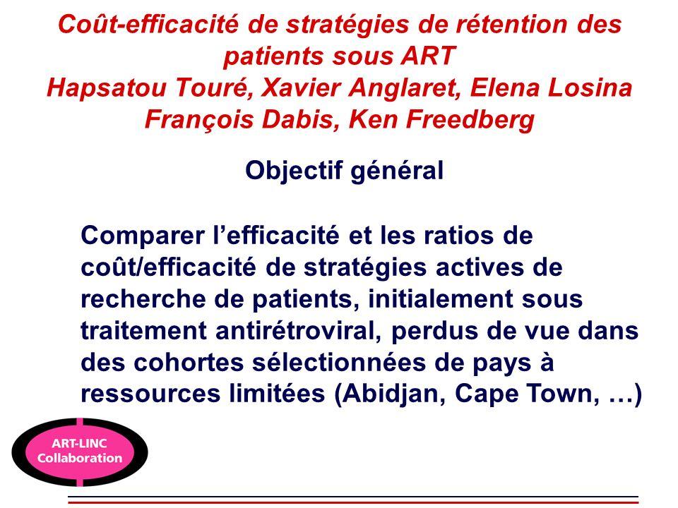 Coût-efficacité de stratégies de rétention des patients sous ART Hapsatou Touré, Xavier Anglaret, Elena Losina François Dabis, Ken Freedberg Objectif