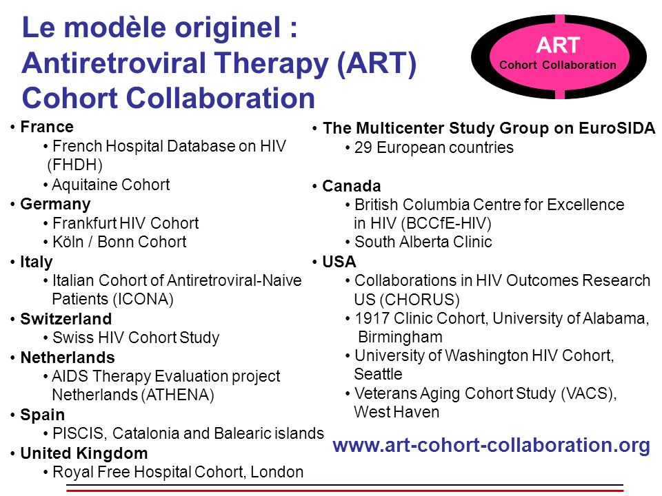 Le modèle originel : Antiretroviral Therapy (ART) Cohort Collaboration France French Hospital Database on HIV (FHDH) Aquitaine Cohort Germany Frankfurt HIV Cohort Köln / Bonn Cohort Italy Italian Cohort of Antiretroviral-Naive Patients (ICONA) Switzerland Swiss HIV Cohort Study Netherlands AIDS Therapy Evaluation project Netherlands (ATHENA) Spain PISCIS, Catalonia and Balearic islands United Kingdom Royal Free Hospital Cohort, London The Multicenter Study Group on EuroSIDA 29 European countries Canada British Columbia Centre for Excellence in HIV (BCCfE-HIV) South Alberta Clinic USA Collaborations in HIV Outcomes Research US (CHORUS) 1917 Clinic Cohort, University of Alabama, Birmingham University of Washington HIV Cohort, Seattle Veterans Aging Cohort Study (VACS), West Haven www.art-cohort-collaboration.org ART Cohort Collaboration
