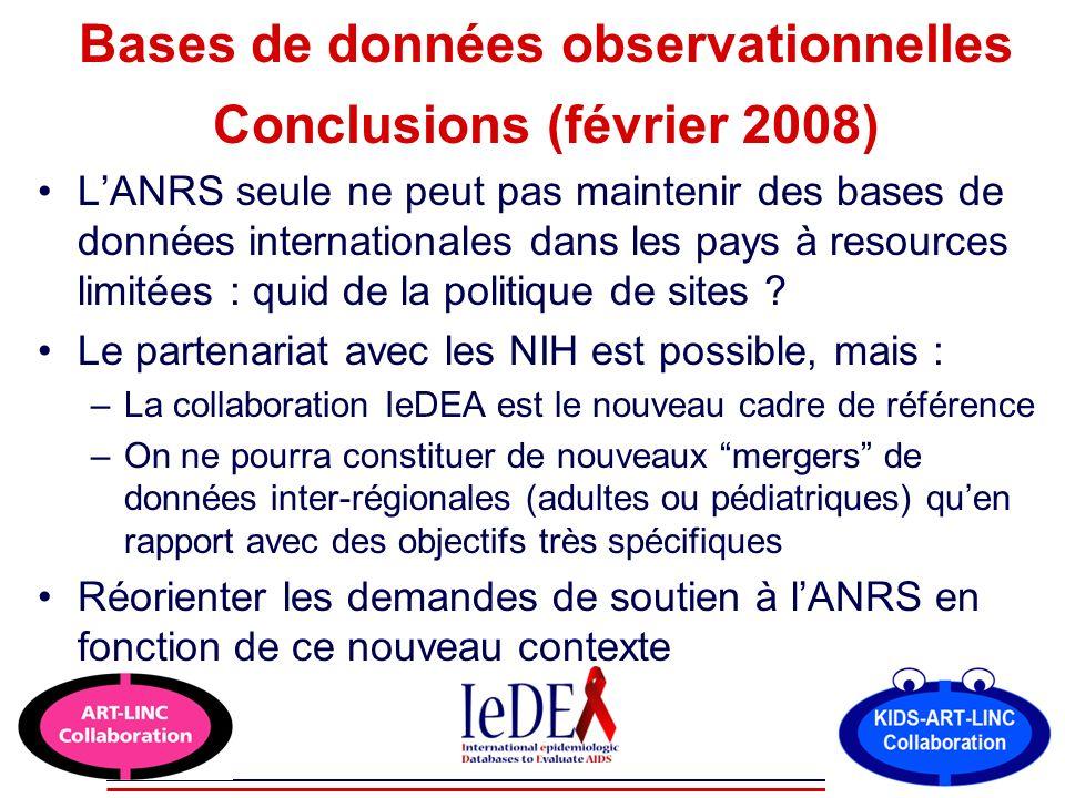 Bases de données observationnelles Conclusions (février 2008) LANRS seule ne peut pas maintenir des bases de données internationales dans les pays à r