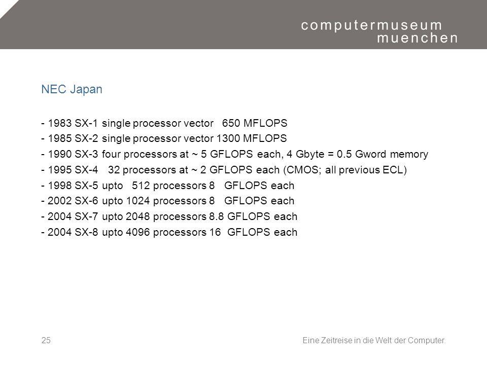 Eine Zeitreise in die Welt der Computer.25 NEC Japan - 1983 SX-1 single processor vector 650 MFLOPS - 1985 SX-2 single processor vector 1300 MFLOPS -