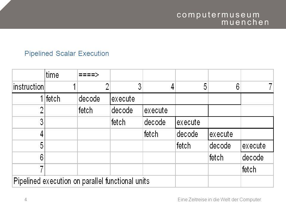 Eine Zeitreise in die Welt der Computer.4 Pipelined Scalar Execution