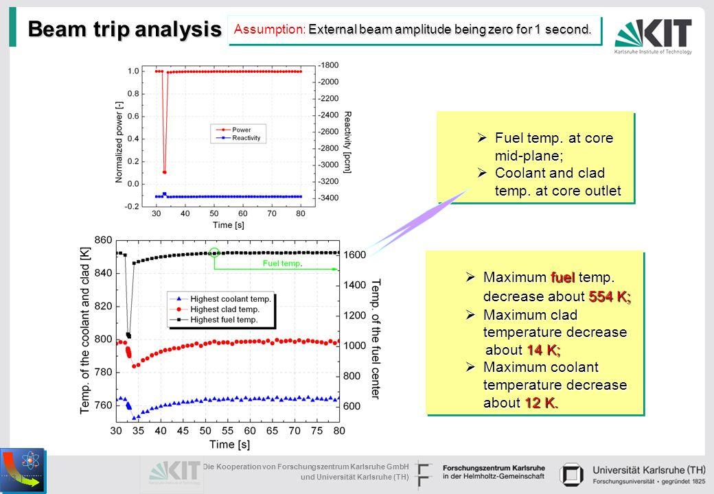 (1) Die Kooperation von Forschungszentrum Karlsruhe GmbH und Universität Karlsruhe (TH) 13 | Beam trip analysis External beam amplitude being zero for 1 second.