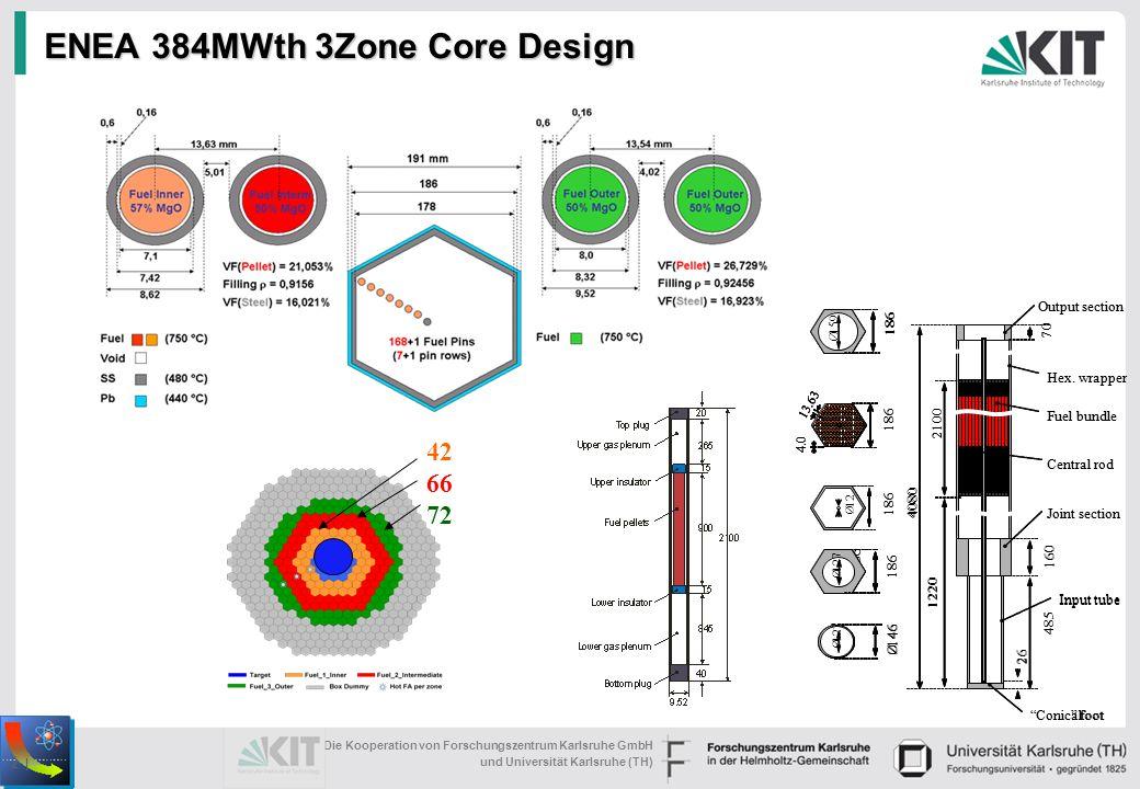 (1) Die Kooperation von Forschungszentrum Karlsruhe GmbH und Universität Karlsruhe (TH) 2 | ENEA 384MWth 3Zone Core Design 42 66 72 Output section Hex.
