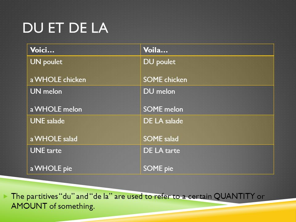 DU ET DE LA The partitives du and de la are used to refer to a certain QUANTITY or AMOUNT of something. Voici…Voila… UN poulet a WHOLE chicken DU poul