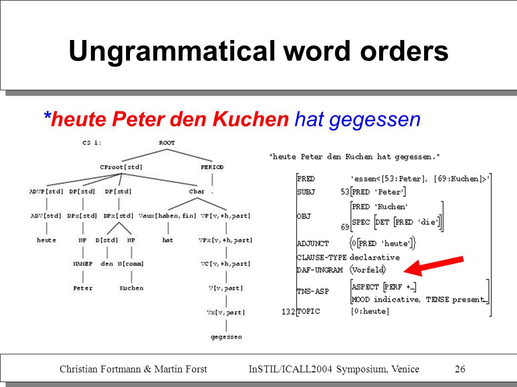 Christian Fortmann & Martin Forst InSTIL/ICALL2004 Symposium, Venice 26 Ungrammatical word orders *heute Peter den Kuchen hat gegessen