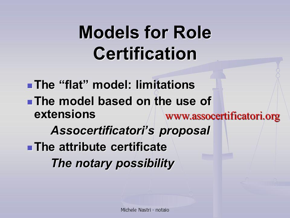 Michele Nastri - notaio Models for Role Certification The flat model: limitations The flat model: limitations The model based on the use of extensions