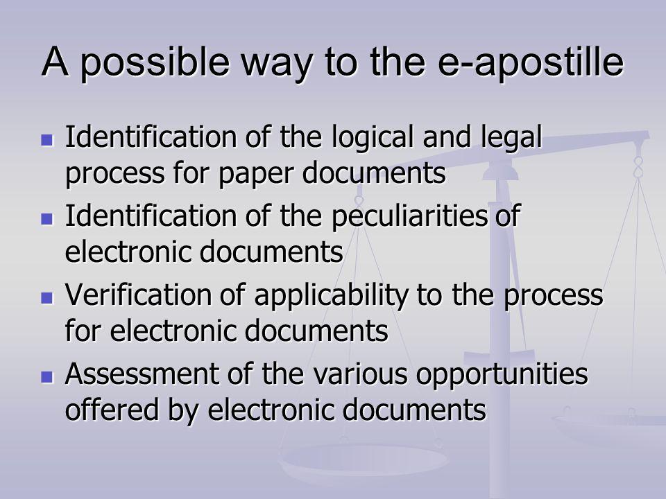 Building and signing the XML envelope Public document Digital signature of public official Apostille XML Envelope Digital Signature of National Authority List of National Authorities CRL of National Authorities