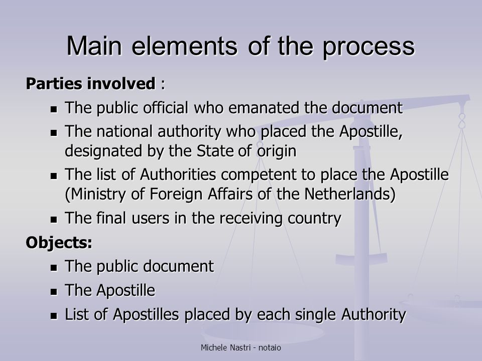 Building and signing the XML envelope Public document Digital signature of public official XML Envelope (recognition system) International lists of public officials (under control of national and International authority)