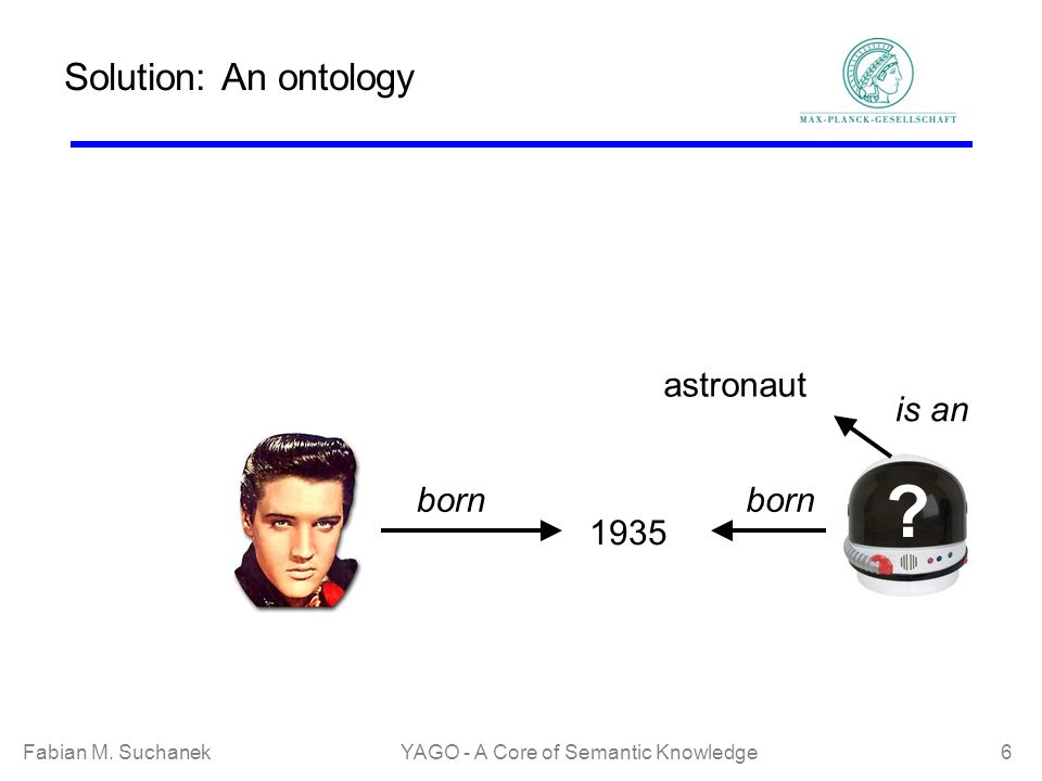 Fabian M. SuchanekYAGO - A Core of Semantic Knowledge 6 Solution: An ontology born 1935 .