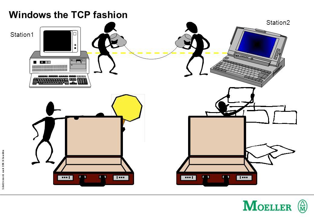 Schutzvermerk nach DIN 34 beachten Station1 Station2 Windows the TCP fashion
