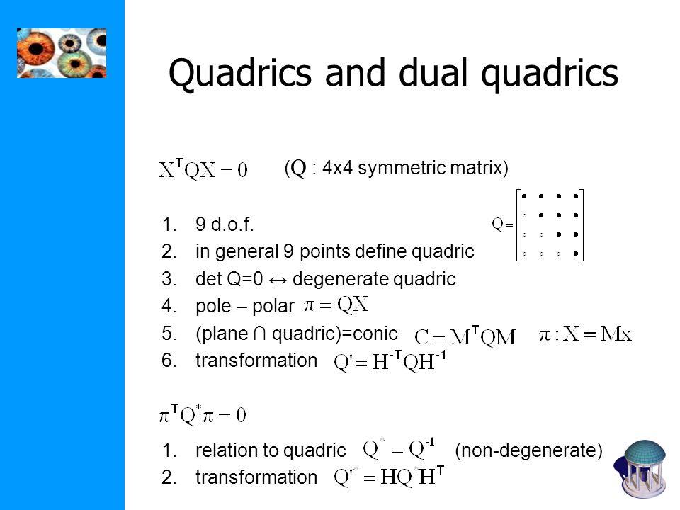 Quadrics and dual quadrics ( Q : 4x4 symmetric matrix) 1.9 d.o.f. 2.in general 9 points define quadric 3.det Q=0 degenerate quadric 4.pole – polar 5.(