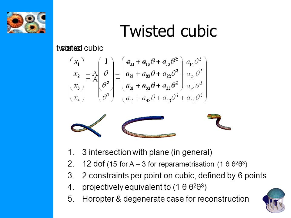 Twisted cubic conictwisted cubic 1.3 intersection with plane (in general) 2.12 dof (15 for A – 3 for reparametrisation (1 θ θ 2 θ 3 ) 3.2 constraints