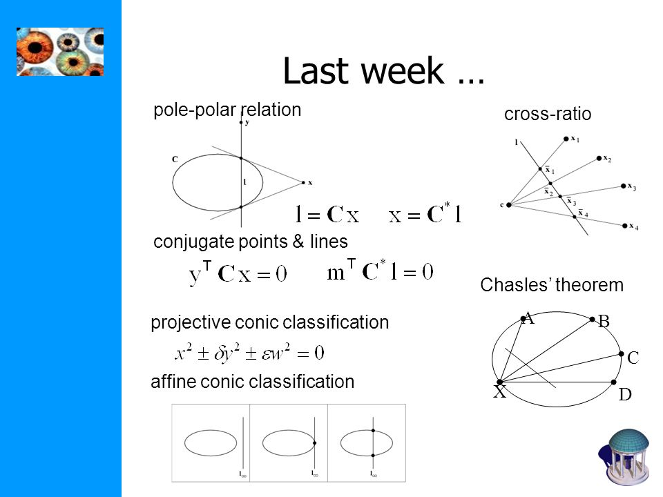Last week … pole-polar relation conjugate points & lines projective conic classification affine conic classification A B C D X Chasles theorem cross-r