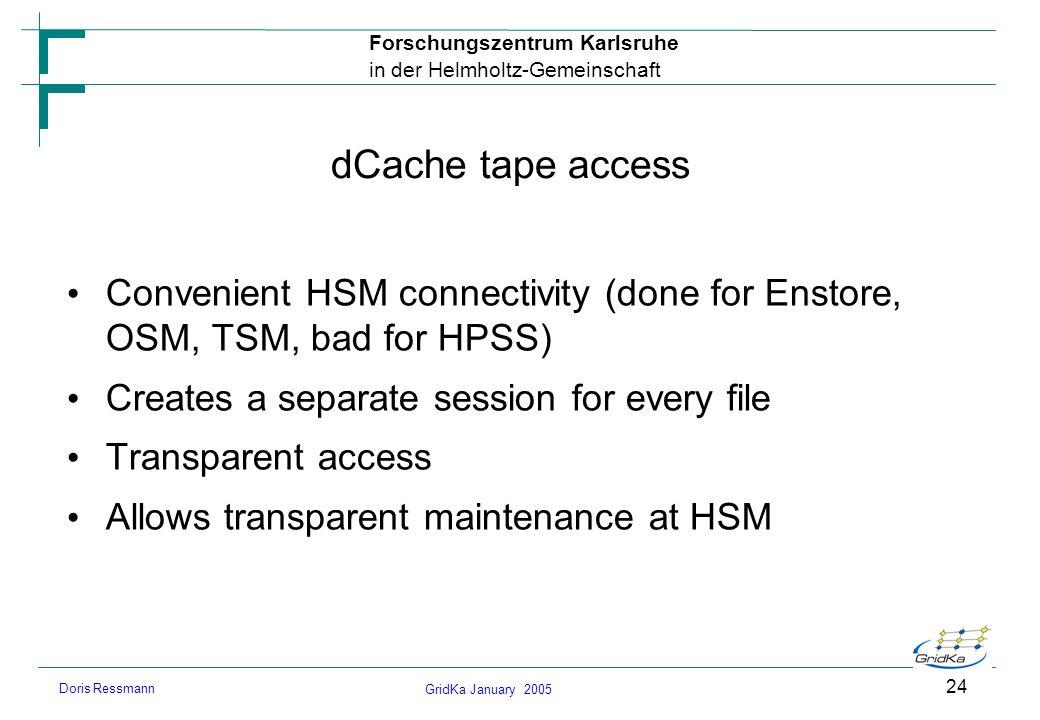 GridKa January 2005 Forschungszentrum Karlsruhe in der Helmholtz-Gemeinschaft Doris Ressmann 24 dCache tape access Convenient HSM connectivity (done f