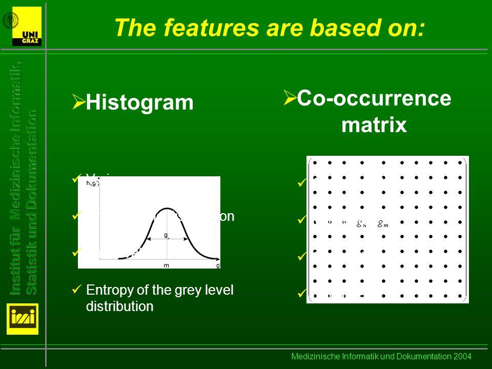 Medizinische Informatik und Dokumentation 2004 Histogram of grey levels Distribution of grey levels: