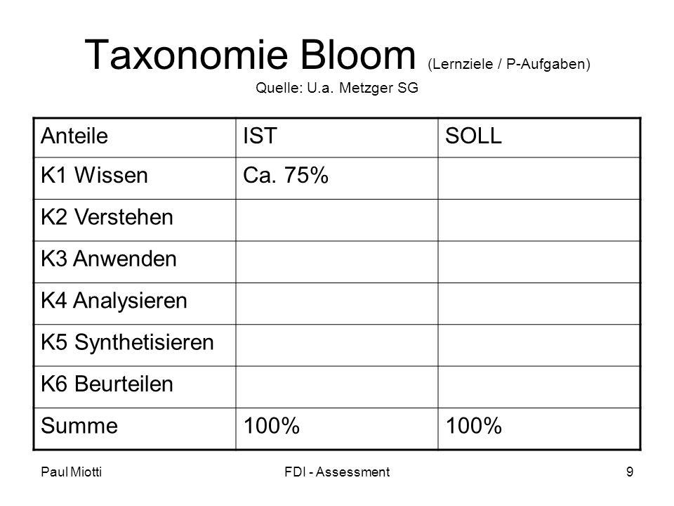 Paul MiottiFDI - Assessment9 Taxonomie Bloom (Lernziele / P-Aufgaben) Quelle: U.a.