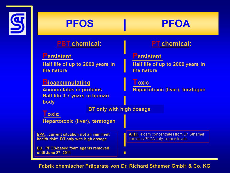 PFOS PFOA Fabrik chemischer Präparate von Dr. Richard Sthamer GmbH & Co. KG PBT chemical: P ersistent Half life of up to 2000 years in the nature B io