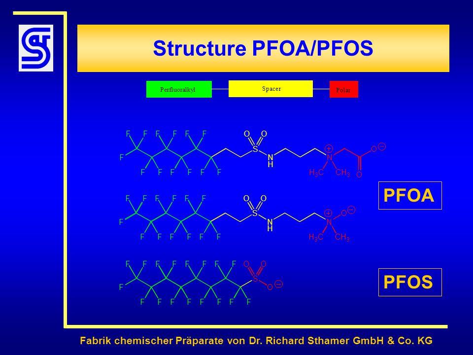 Foam Concentrate Producers Fabrik chemischer Präparate von Dr.