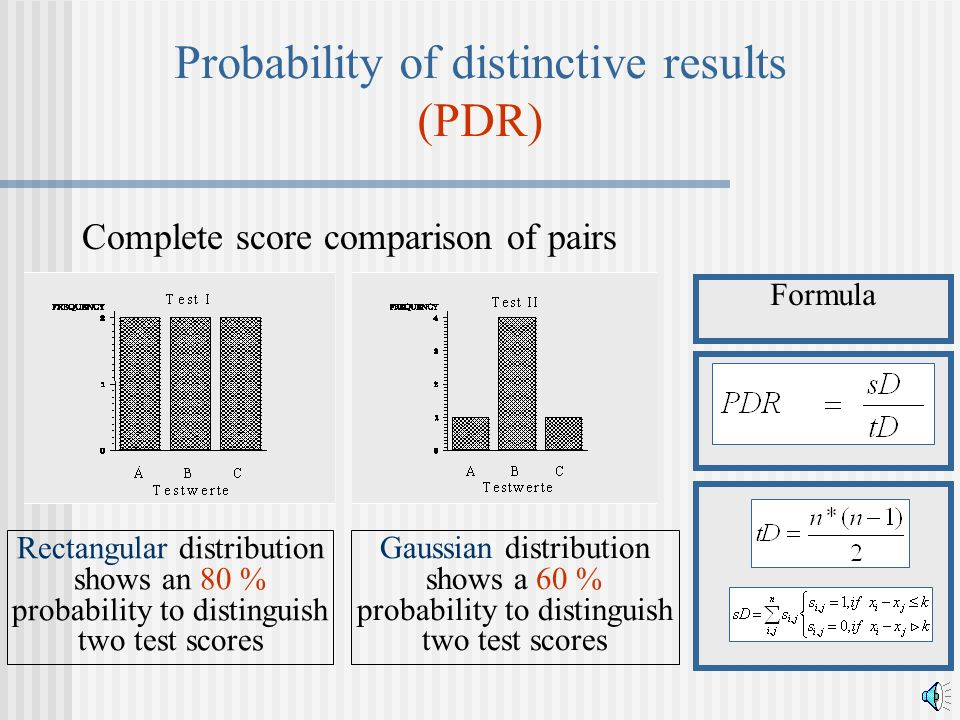 Probability of distinctive results (PDR) Formula Complete score comparison of pairs Rectangular distribution shows an 80 % probability to distinguish