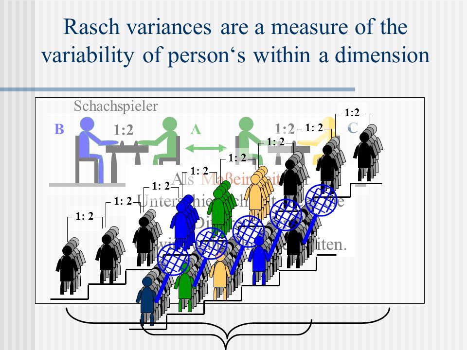 AB Schachspieler C 1:2 Rasch variances are a measure of the variability of persons within a dimension Als Maßeinheit der Unterschiedlichkeit dient die