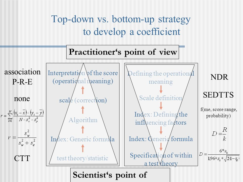 Top-down vs. bottom-up strategy to develop a coefficient test theory/statistic Index: Generic formula Algorithm scale (correction) Interpretation of t