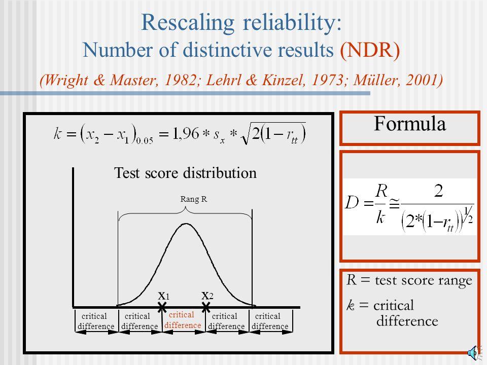 Rescaling reliability: Number of distinctive results (NDR) (Wright & Master, 1982; Lehrl & Kinzel, 1973; Müller, 2001) Formula R = test score range k