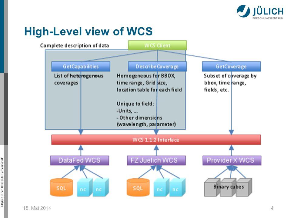 Mitglied in der Helmholtz-Gemeinschaft 18. Mai 20144 High-Level view of WCS