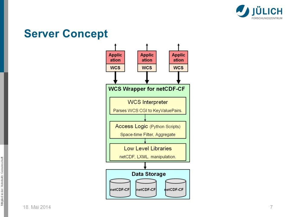Mitglied in der Helmholtz-Gemeinschaft 18. Mai 20147 Server Concept