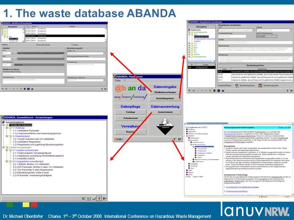 Dr. Michael Oberdörfer Chania 1 st – 3 rd October 2008 International Conference on Hazardous Waste Management 1. The waste database ABANDA