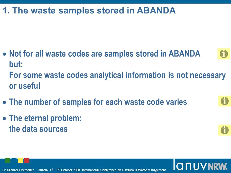Dr. Michael Oberdörfer Chania 1 st – 3 rd October 2008 International Conference on Hazardous Waste Management 1. The waste samples stored in ABANDA No