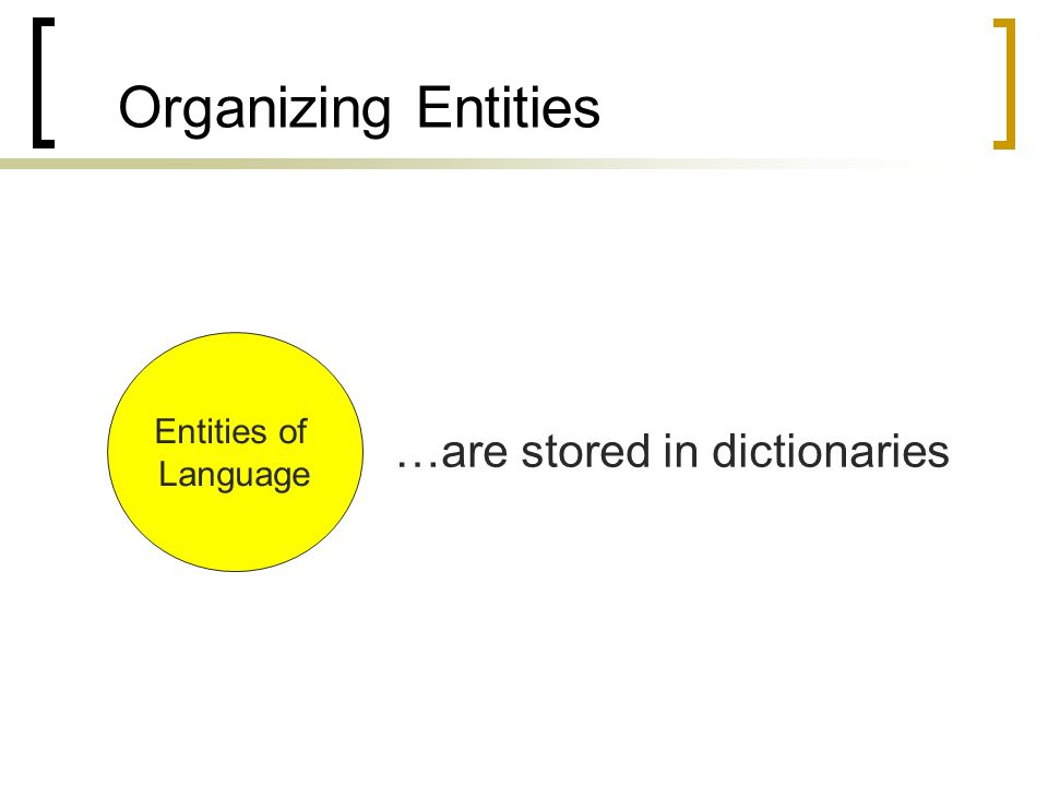 Organizing Entities Entities of Language …are stored in dictionaries