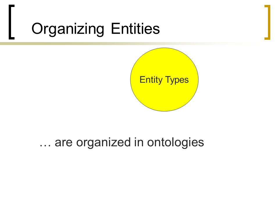 Organizing Entities Entity Types … are organized in ontologies