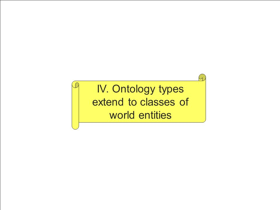 IV. Ontology types extend to classes of world entities